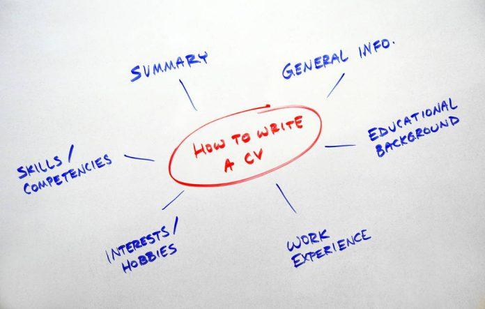 Ile kosztuje tłumaczenie cv na angielski
